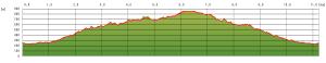 20041011_graph