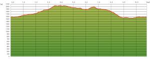 20041017_graph