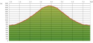 20060812_graph