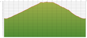 20060826_graph