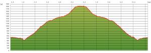 20060903_graph
