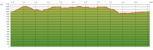 20060909_graph