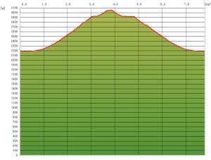 20060917_graph