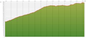 20061007_graph
