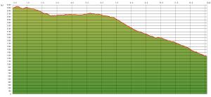 20061008_graph