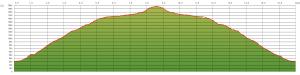 20061021_graph