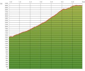 20070813_graph