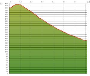 20070814_graph