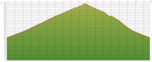 20070825_graph