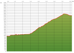 20080814_graph