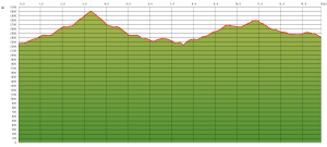 20080815_graph