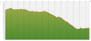 20080816_graph