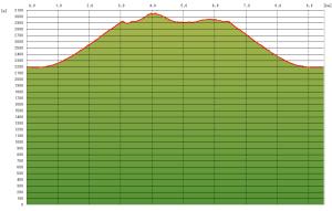 20080914_graph