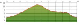 20101212_graph