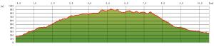 20101219_graph